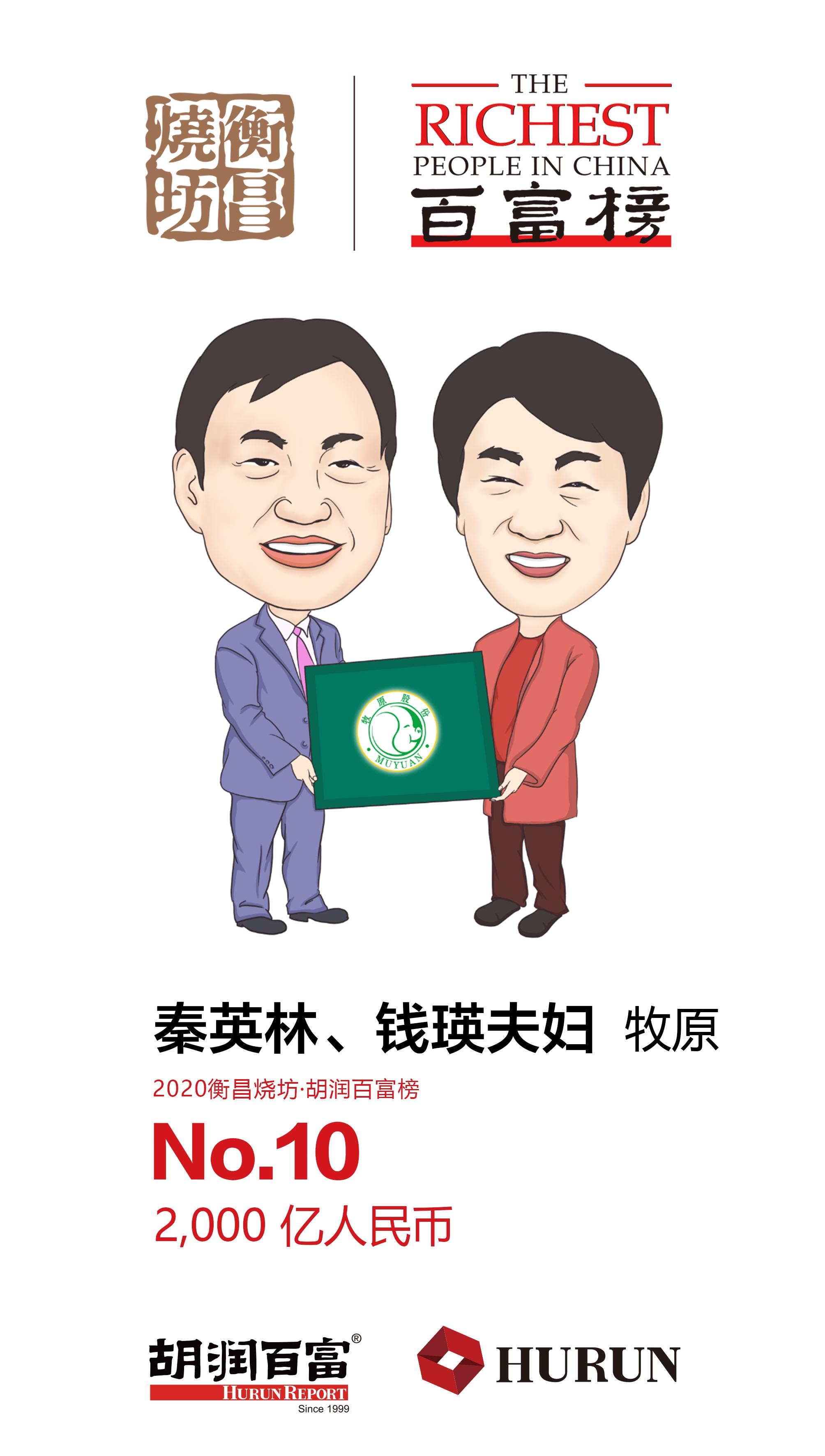 10秦英林、钱瑛夫妇.jpg