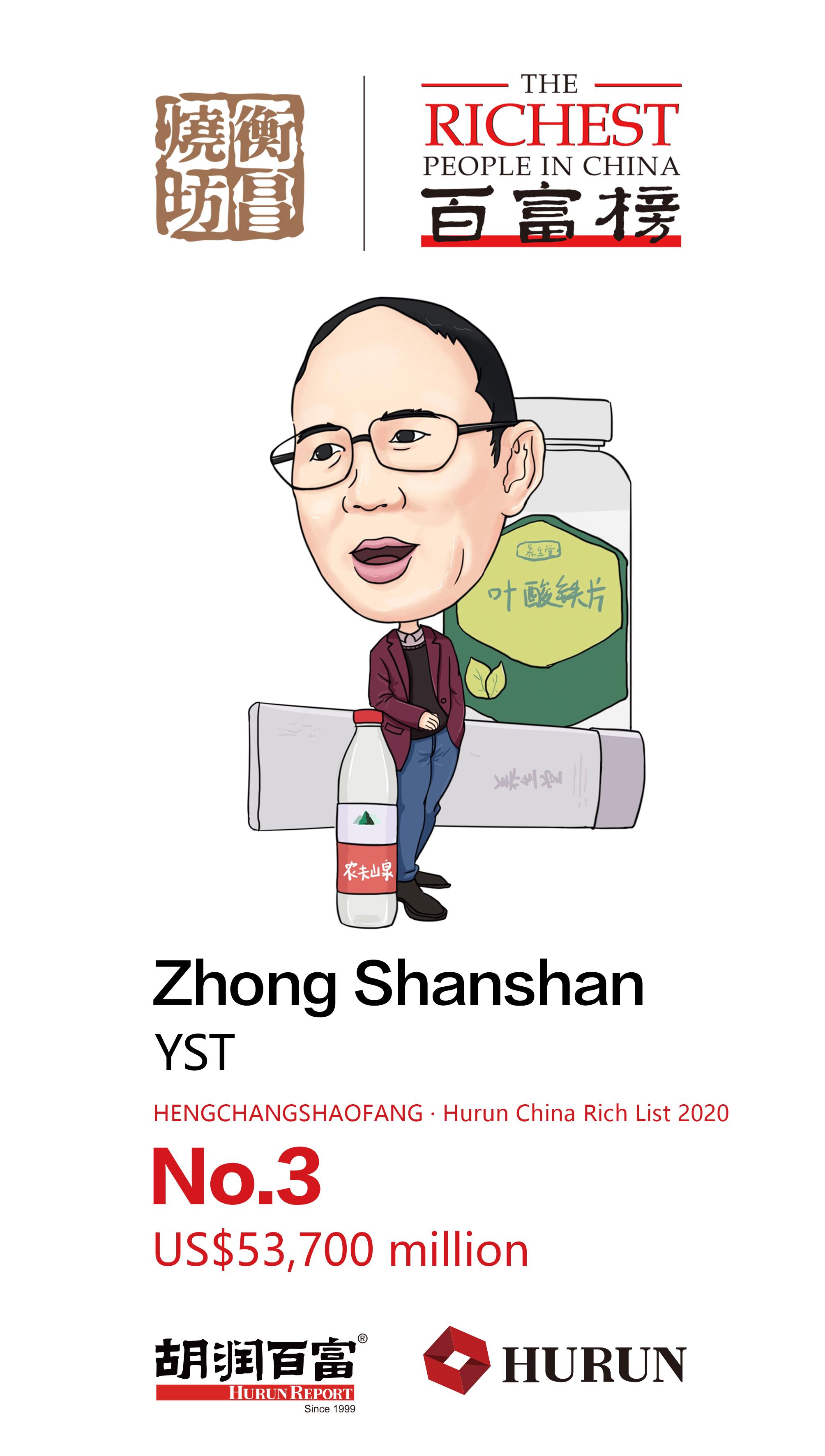 3Zhong Shanshan.jpg