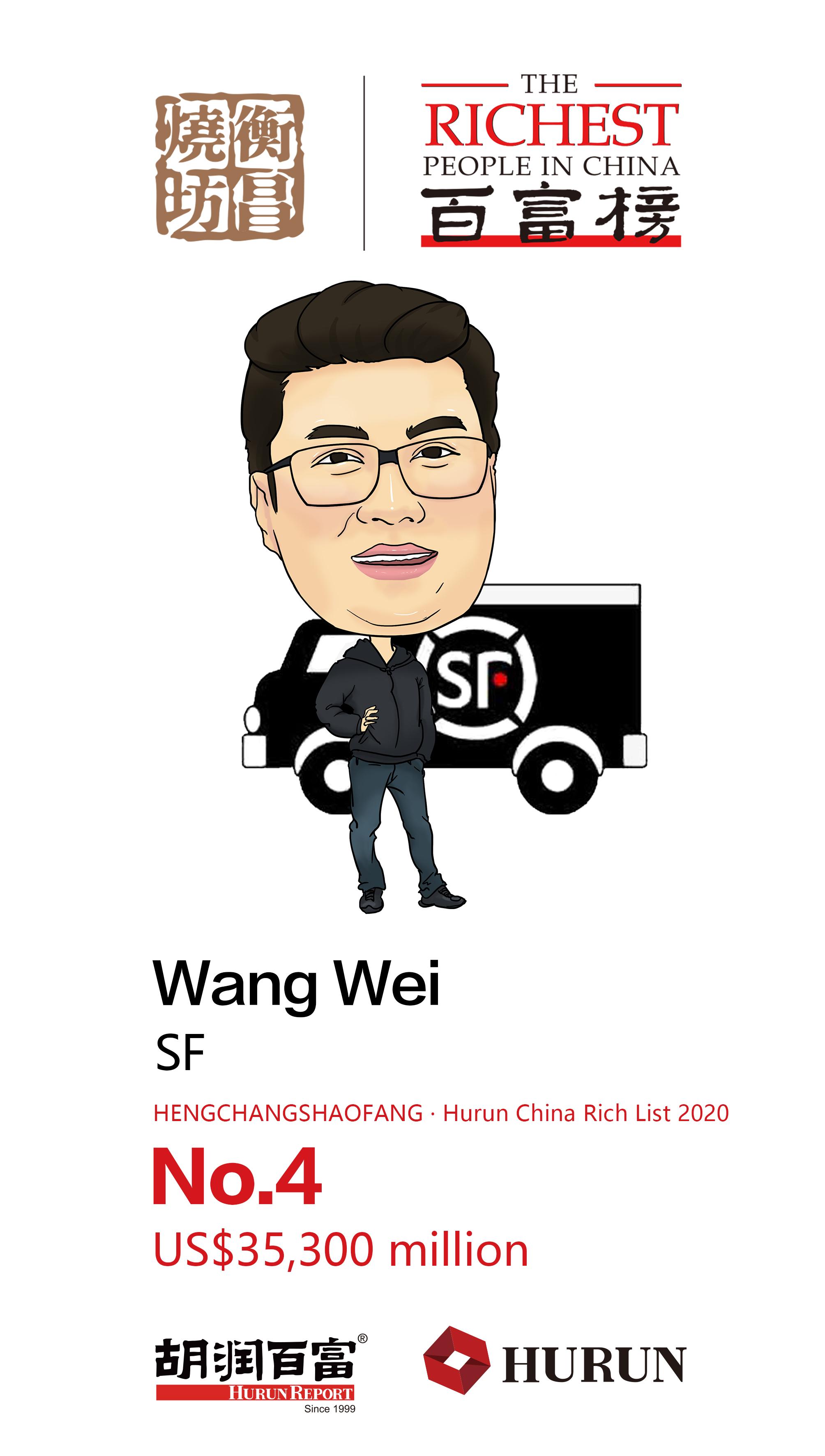 4Wang Wei.jpg