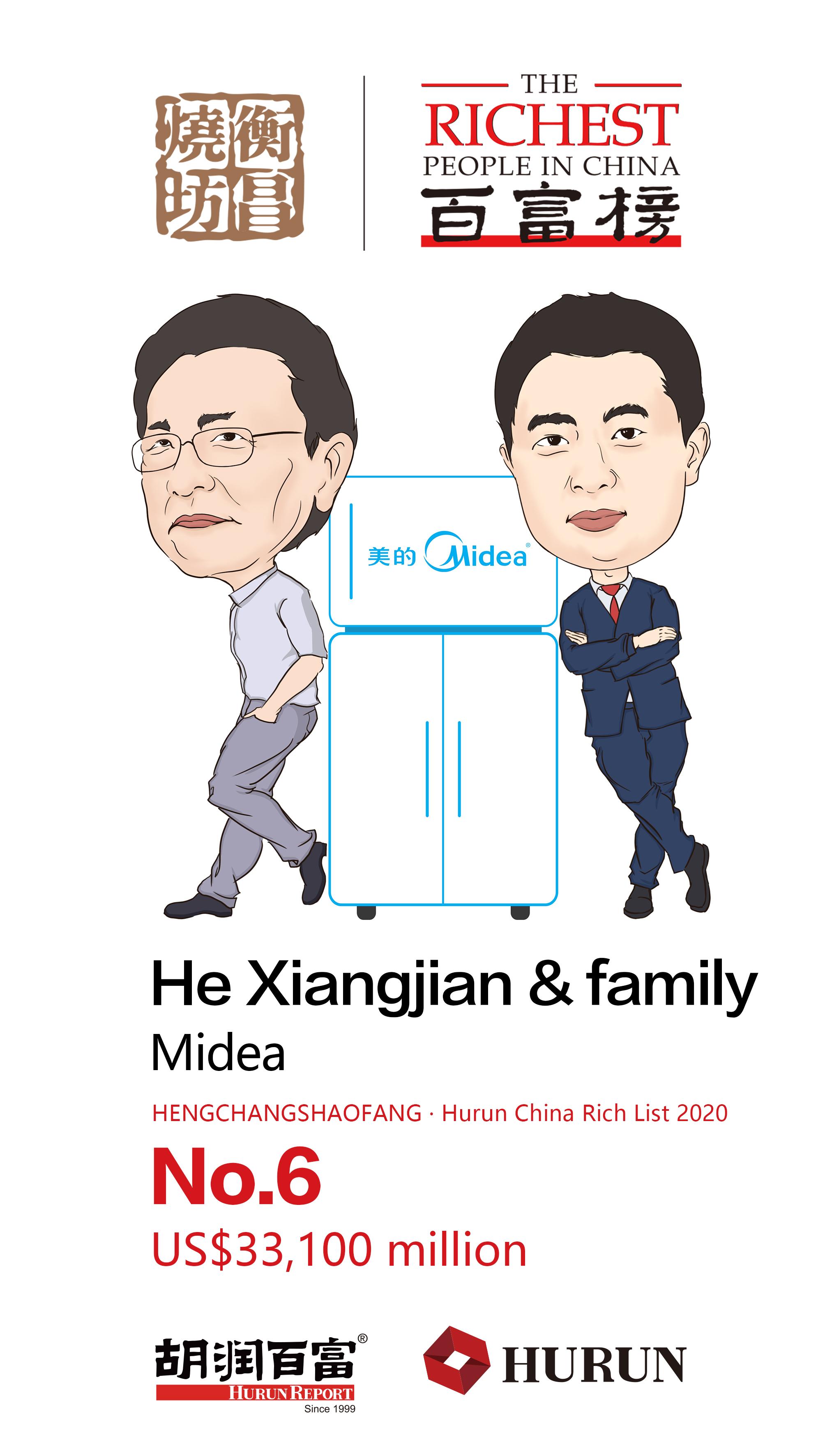 6He Xiangjian.jpg